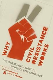 why-civil-resistance-works
